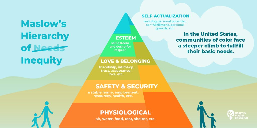 diagram maslow